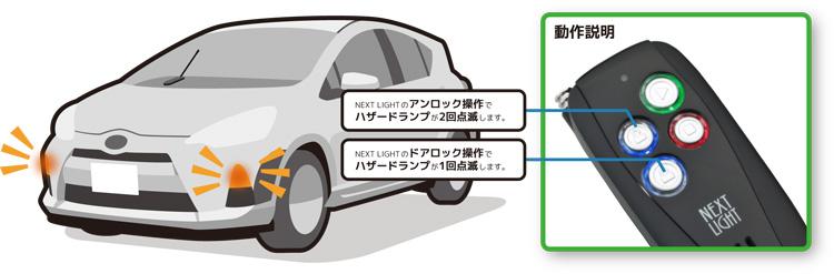 ハザードユニット(ネクストライト・NEXTLIGHT専用)商品コードEP156